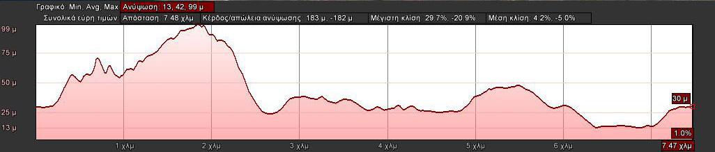 elevation-night-8km